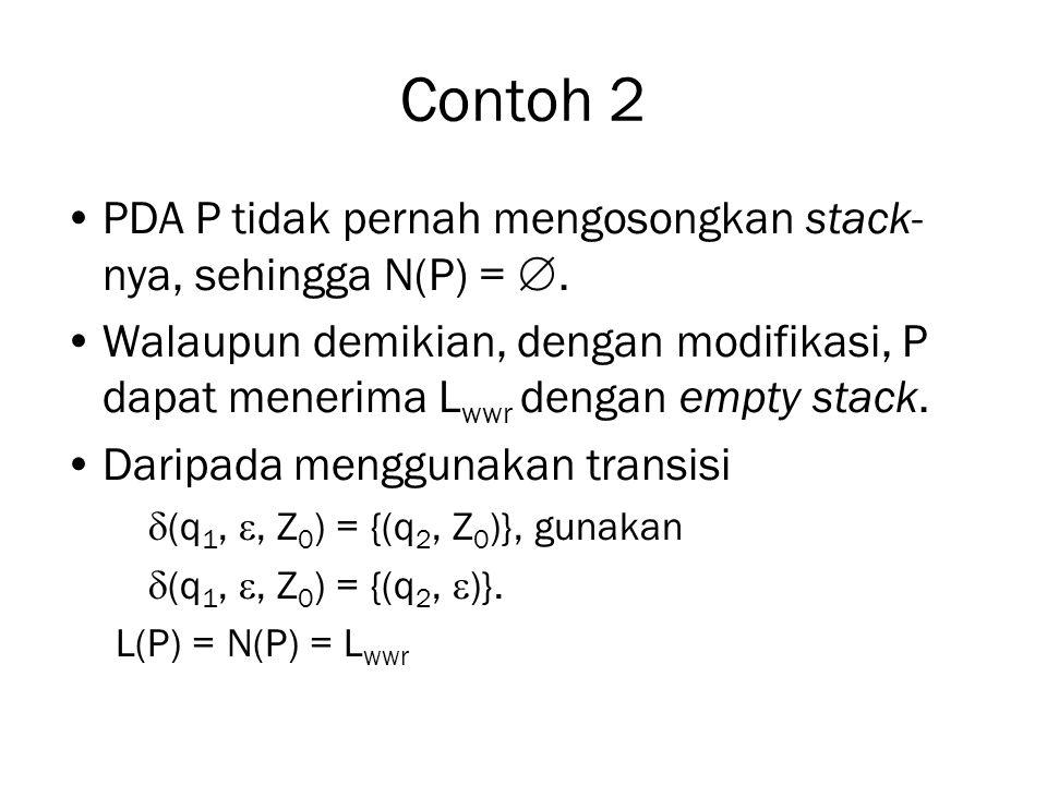 Contoh 2 PDA P tidak pernah mengosongkan stack- nya, sehingga N(P) = . Walaupun demikian, dengan modifikasi, P dapat menerima L wwr dengan empty stac