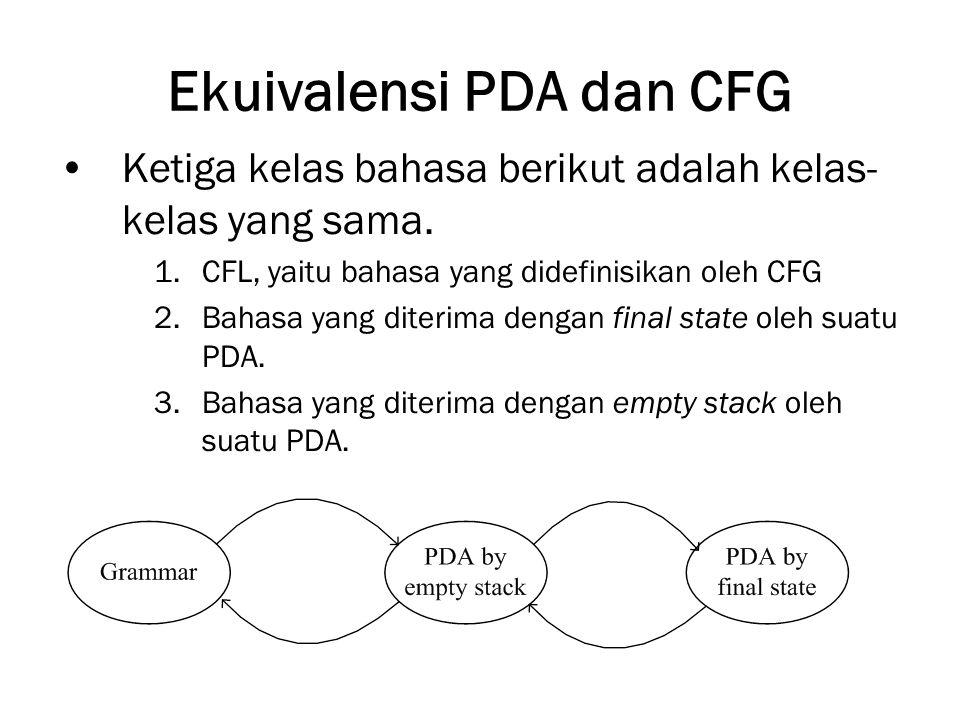 Ekuivalensi PDA dan CFG Ketiga kelas bahasa berikut adalah kelas- kelas yang sama. 1.CFL, yaitu bahasa yang didefinisikan oleh CFG 2.Bahasa yang diter