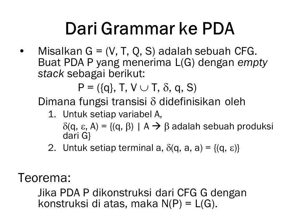 Dari Grammar ke PDA Misalkan G = (V, T, Q, S) adalah sebuah CFG. Buat PDA P yang menerima L(G) dengan empty stack sebagai berikut: P = ({q}, T, V  T,