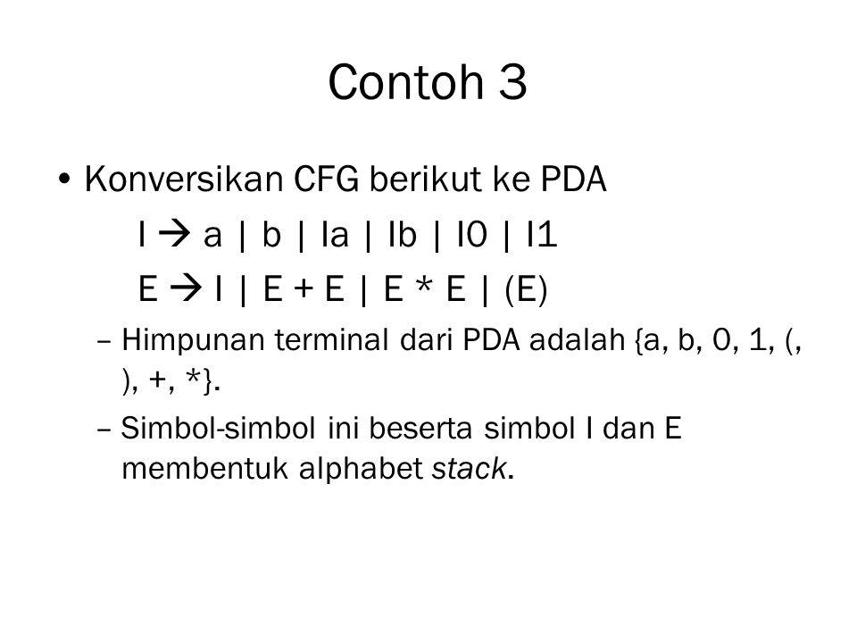 Contoh 3 Konversikan CFG berikut ke PDA I  a | b | Ia | Ib | I0 | I1 E  I | E + E | E * E | (E) –Himpunan terminal dari PDA adalah {a, b, 0, 1, (, )