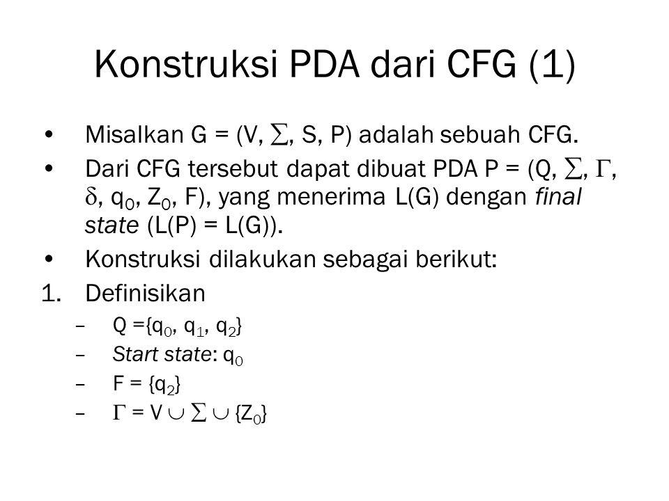 Konstruksi PDA dari CFG (1) Misalkan G = (V, , S, P) adalah sebuah CFG. Dari CFG tersebut dapat dibuat PDA P = (Q, , , , q 0, Z 0, F), yang meneri