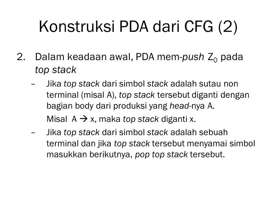Konstruksi PDA dari CFG (2) 2.Dalam keadaan awal, PDA mem-push Z 0 pada top stack –Jika top stack dari simbol stack adalah sutau non terminal (misal A