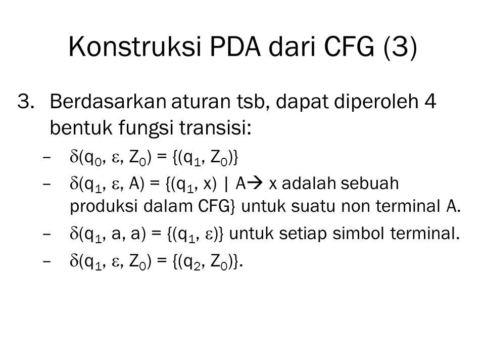 Konstruksi PDA dari CFG (3) 3.Berdasarkan aturan tsb, dapat diperoleh 4 bentuk fungsi transisi: –  (q 0, , Z 0 ) = {(q 1, Z 0 )} –  (q 1, , A) = {