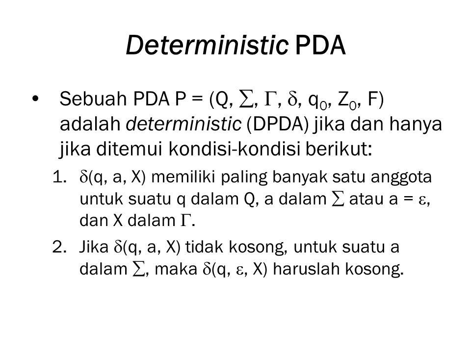 Deterministic PDA Sebuah PDA P = (Q, , , , q 0, Z 0, F) adalah deterministic (DPDA) jika dan hanya jika ditemui kondisi-kondisi berikut: 1.  (q, a