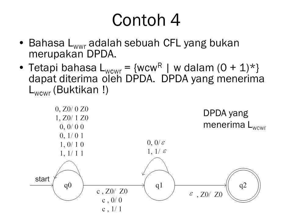 Contoh 4 Bahasa L wwr adalah sebuah CFL yang bukan merupakan DPDA. Tetapi bahasa L wcwr = {wcw R | w dalam (0 + 1)*} dapat diterima oleh DPDA. DPDA ya
