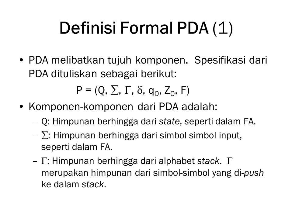 Definisi Formal PDA (1) PDA melibatkan tujuh komponen. Spesifikasi dari PDA dituliskan sebagai berikut: P = (Q, , , , q 0, Z 0, F) Komponen-kompone