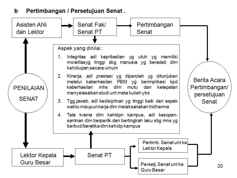 20 bPertimbangan / Persetujuan Senat.