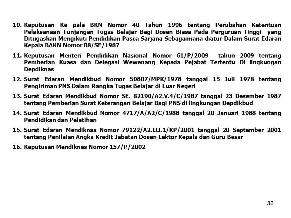 36 10.Keputusan Ke pala BKN Nomor 40 Tahun 1996 tentang Perubahan Ketentuan Pelaksanaan Tunjangan Tugas Belajar Bagi Dosen Biasa Pada Perguruan Tinggi yang Ditugaskan Mengikuti Pendidikan Pasca Sarjana Sebagaimana diatur Dalam Surat Edaran Kepala BAKN Nomor 08/SE/1987 11.Keputusan Menteri Pendidikan Nasional Nomor 61/P/2009 tahun 2009 tentang Pemberian Kuasa dan Delegasi Wewenang Kepada Pejabat Tertentu Di lingkungan Depdiknas 12.Surat Edaran Mendikbud Nomor 50807/MPK/1978 tanggal 15 Juli 1978 tentang Pengiriman PNS Dalam Rangka Tugas Belajar di Luar Negeri 13.Surat Edaran Mendikbud Nomor SE.