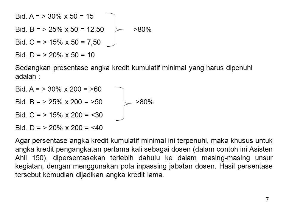 7 Bid.A = > 30% x 50 = 15 Bid. B = > 25% x 50 = 12,50 >80% Bid.