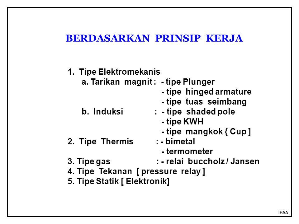 IBAA 1.Tipe Elektromekanis a. Tarikan magnit : - tipe Plunger - tipe hinged armature - tipe tuas seimbang b. Induksi : - tipe shaded pole - tipe KWH -