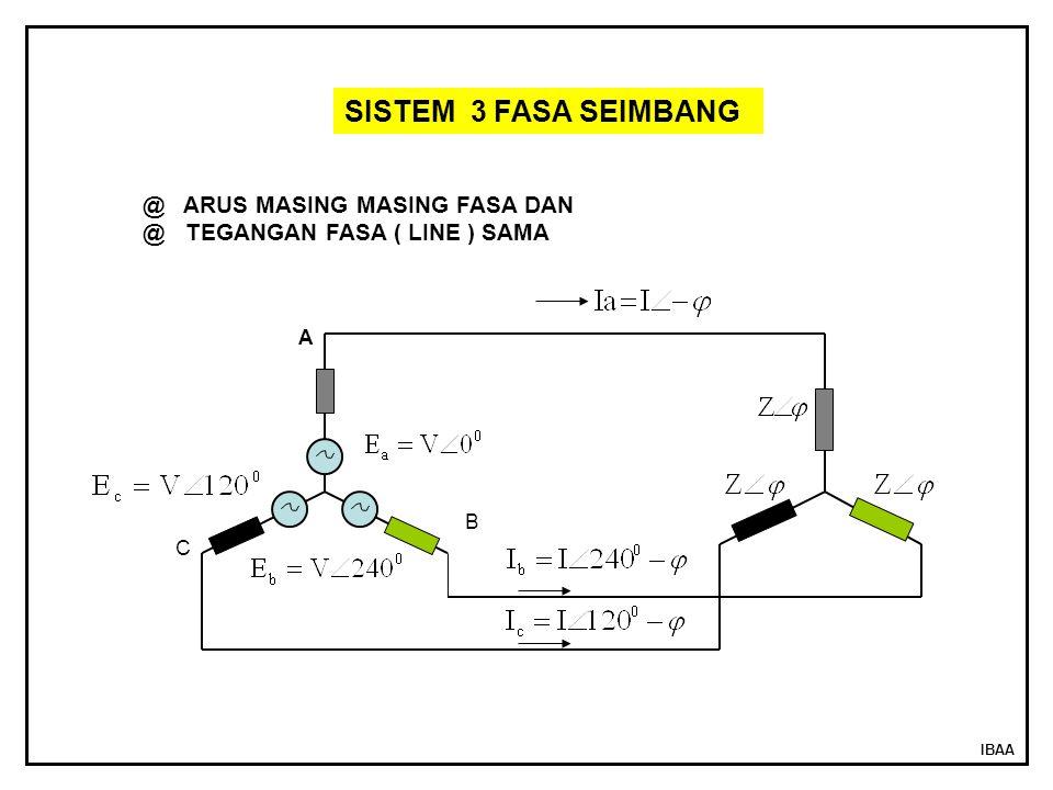 IBAA SISTEM 3 FASA SEIMBANG @ ARUS MASING MASING FASA DAN @ TEGANGAN FASA ( LINE ) SAMA A B C