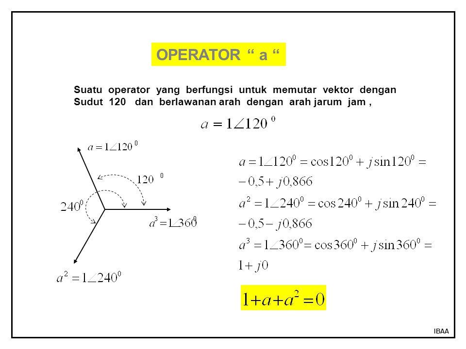 IBAA OPERATOR a Suatu operator yang berfungsi untuk memutar vektor dengan Sudut 120 dan berlawanan arah dengan arah jarum jam,