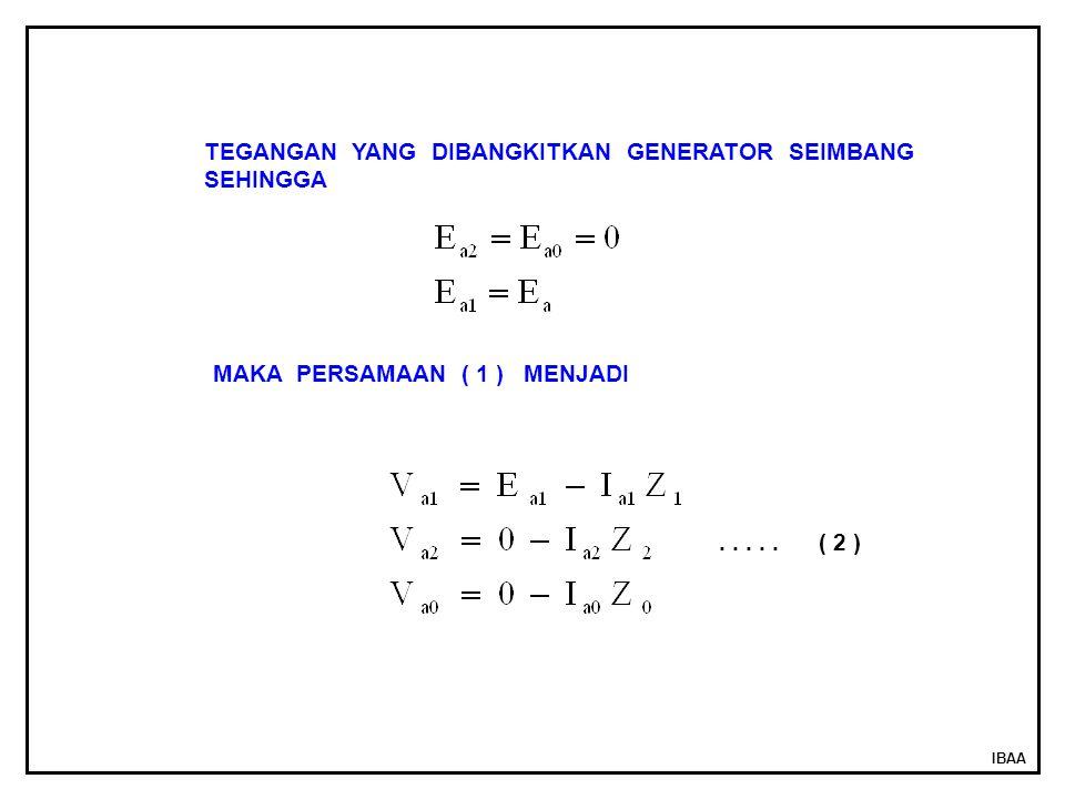 IBAA TEGANGAN YANG DIBANGKITKAN GENERATOR SEIMBANG SEHINGGA MAKA PERSAMAAN ( 1 ) MENJADI..... ( 2 )