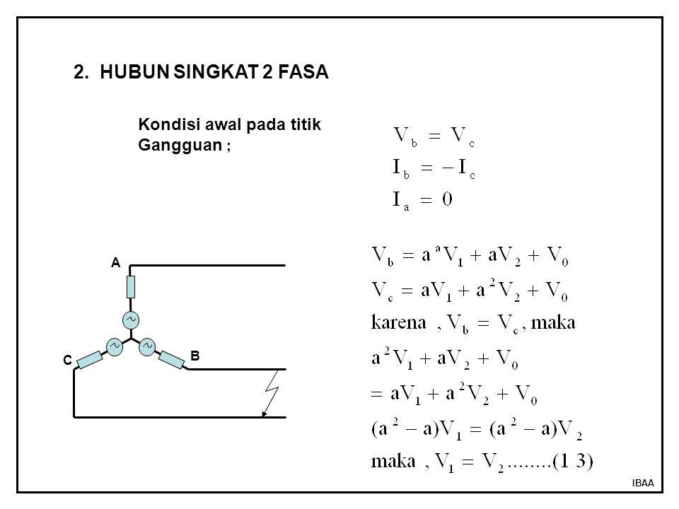 IBAA A B C 2. HUBUN SINGKAT 2 FASA Kondisi awal pada titik Gangguan ;