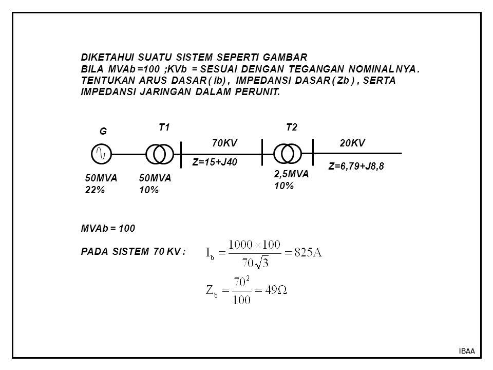 IBAA 50MVA 22% 50MVA 10% G T1 70KV Z=15+J40 T2 2,5MVA 10% 20KV Z=6,79+J8,8 DIKETAHUI SUATU SISTEM SEPERTI GAMBAR BILA MVAb =100 ;KVb = SESUAI DENGAN TEGANGAN NOMINAL NYA.