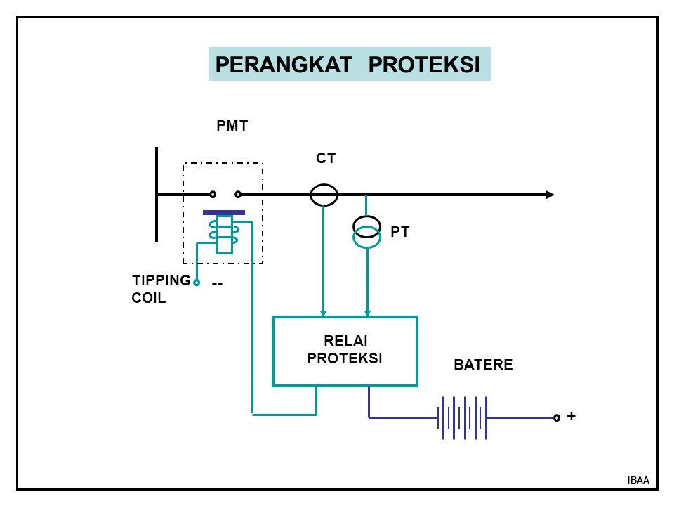 IBAA PERANGKAT PROTEKSI + -- RELAI PROTEKSI PMT CT PT TIPPING COIL BATERE