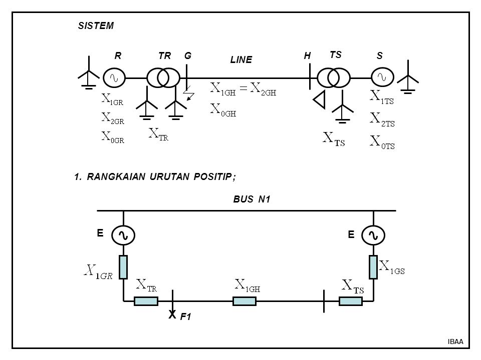 IBAA SISTEM RTR TS S LINE GH 1. RANGKAIAN URUTAN POSITIP ; BUS N1 X F1 E E