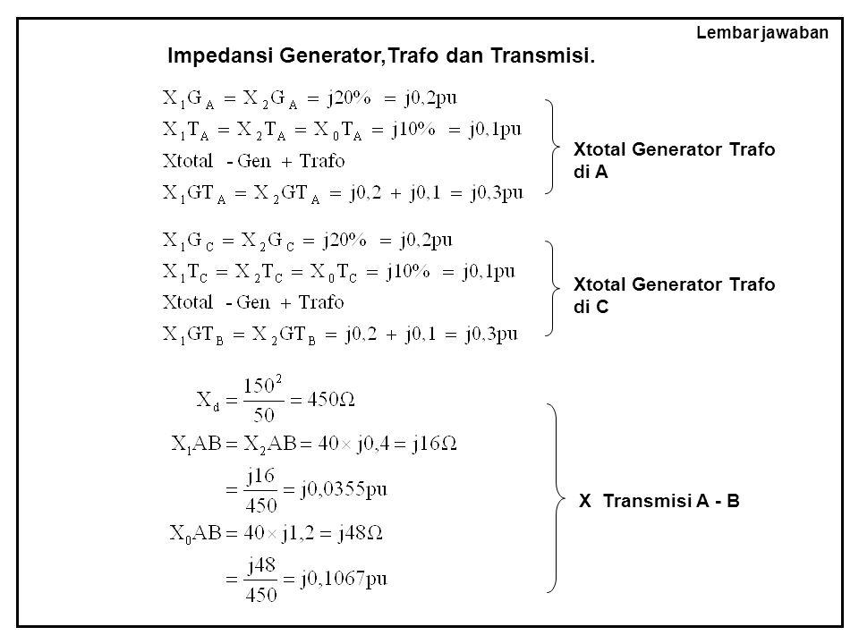 Lembar jawaban Impedansi Generator,Trafo dan Transmisi.