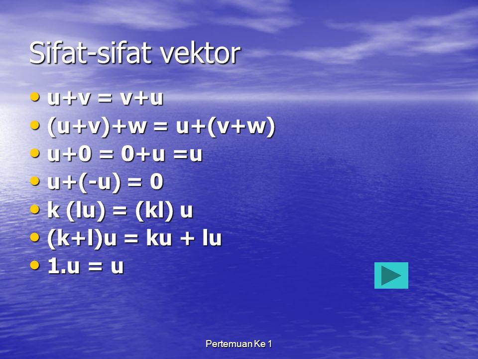 Pertemuan Ke 1 Sifat-sifat vektor u+v = v+u u+v = v+u (u+v)+w = u+(v+w) (u+v)+w = u+(v+w) u+0 = 0+u =u u+0 = 0+u =u u+(-u) = 0 u+(-u) = 0 k (lu) = (kl) u k (lu) = (kl) u (k+l)u = ku + lu (k+l)u = ku + lu 1.u = u 1.u = u