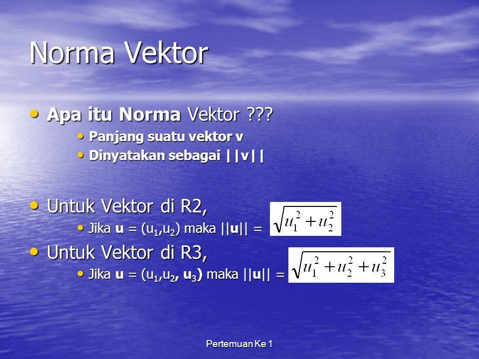Pertemuan Ke 1 Norma Vektor Apa itu Norma Vektor ??.