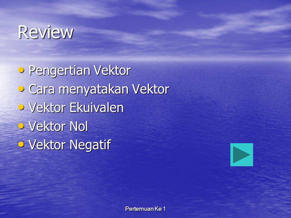 Pertemuan Ke 1 Review Pengertian Vektor Pengertian Vektor Cara menyatakan Vektor Cara menyatakan Vektor Vektor Ekuivalen Vektor Ekuivalen Vektor Nol Vektor Nol Vektor Negatif Vektor Negatif