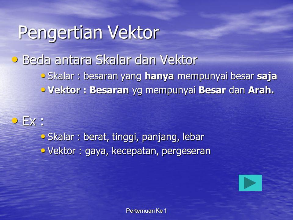 Pertemuan Ke 1 Pengertian Vektor Beda antara Skalar dan Vektor Beda antara Skalar dan Vektor Skalar : besaran yang hanya mempunyai besar saja Skalar : besaran yang hanya mempunyai besar saja Vektor : Besaran yg mempunyai Besar dan Arah.