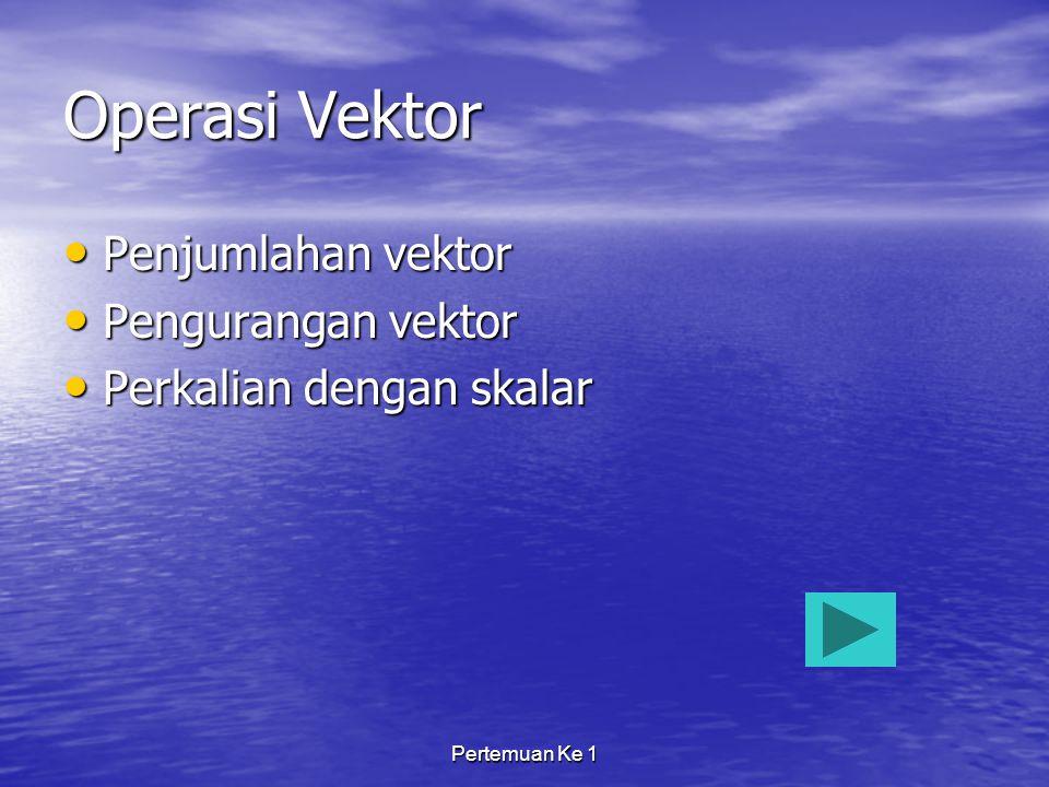 Pertemuan Ke 1 Operasi Vektor Penjumlahan vektor Penjumlahan vektor Pengurangan vektor Pengurangan vektor Perkalian dengan skalar Perkalian dengan skalar