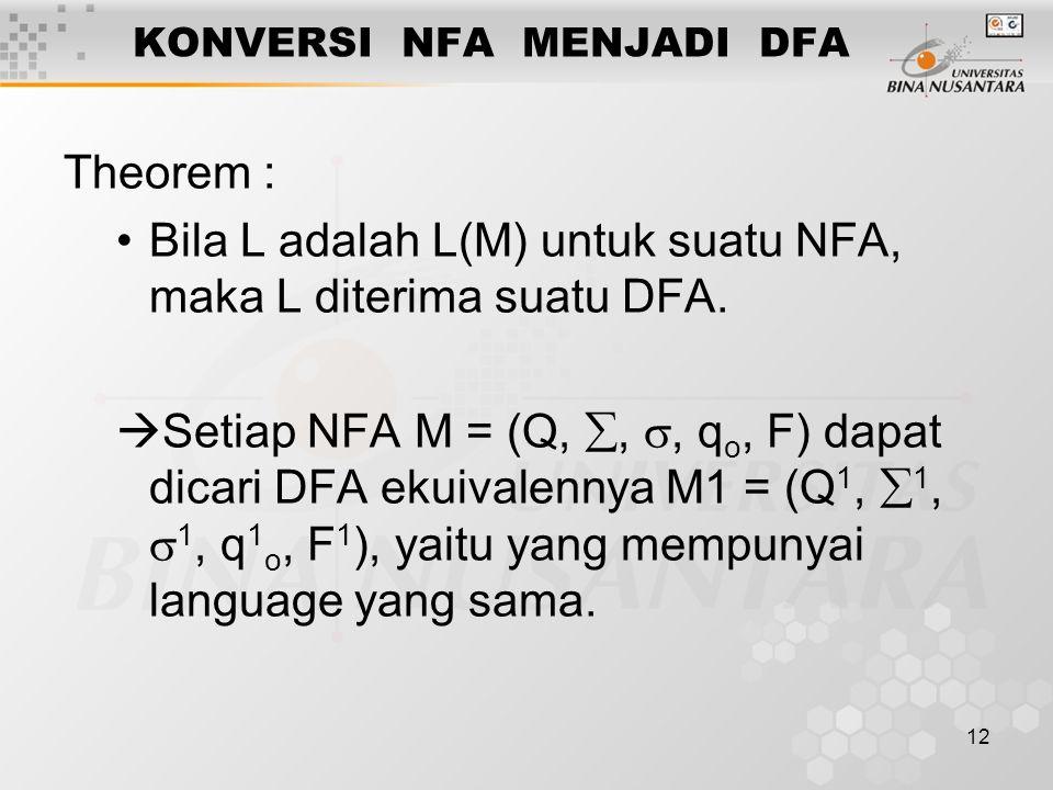 KONVERSI NFA MENJADI DFA Dimana : Q 1 =  Q =Himpunan subset dari Q  1 =  q 1 o =q o  1 =  1 ([q 1, q 2, …, q i ] a) = [p 1, p 2, …, p j ] jika dan hanya jika  ({q 1, q 2, …, q i }, a) = {p 1, p 2,…, p j } F 1 =Dibentuk dari seluruh state dalam Q 1 yang mengandung salah satu state dalam F 13