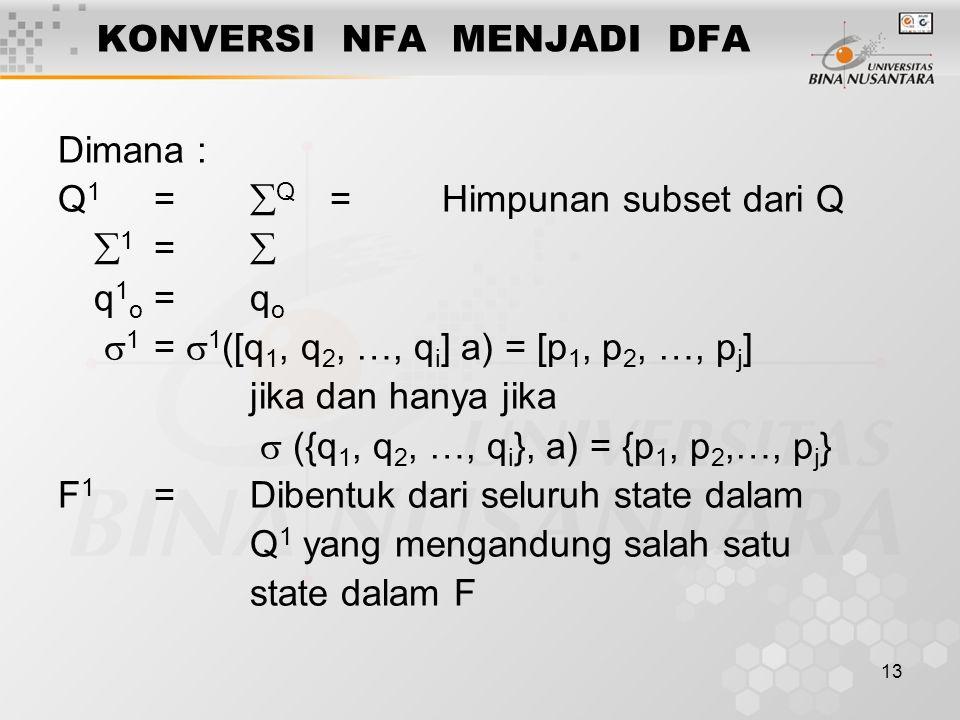 Konversi NFA ke DFA Contoh : Ubah NFA berikut menjadi suatu DFA NFA M = ({q 0, q 1 }, {0, 1}, , q 0, { q 1 }) Dimana fungsi transisi  :  (q 0, 0)={ q 0, q 1 };  (q 0, 1) = { q 1 }  (q 1, 0)=  ;  (q 1, 1) = { q 0, q 1 } 14