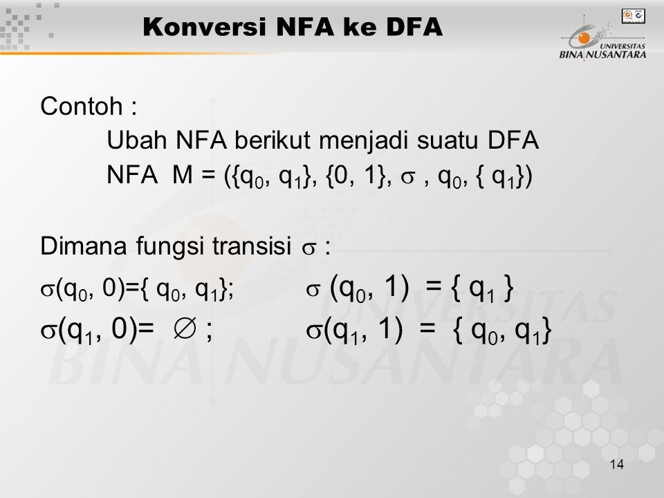 {q0} Konversi NFA ke DFA Fungsi transisi pada DFA: Diagram transisi DFA: 15 STATEInput 0Input 1 {q0}{q0,q1}{q1} {q0,q1} {q1}  {q0,q1} {q0} {q0,q1} {q1} 0 1 0,1 1
