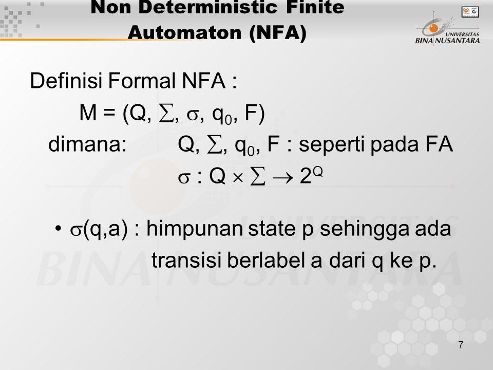8 Non Deterministic Finite Automaton (NFA)  NFA di atas