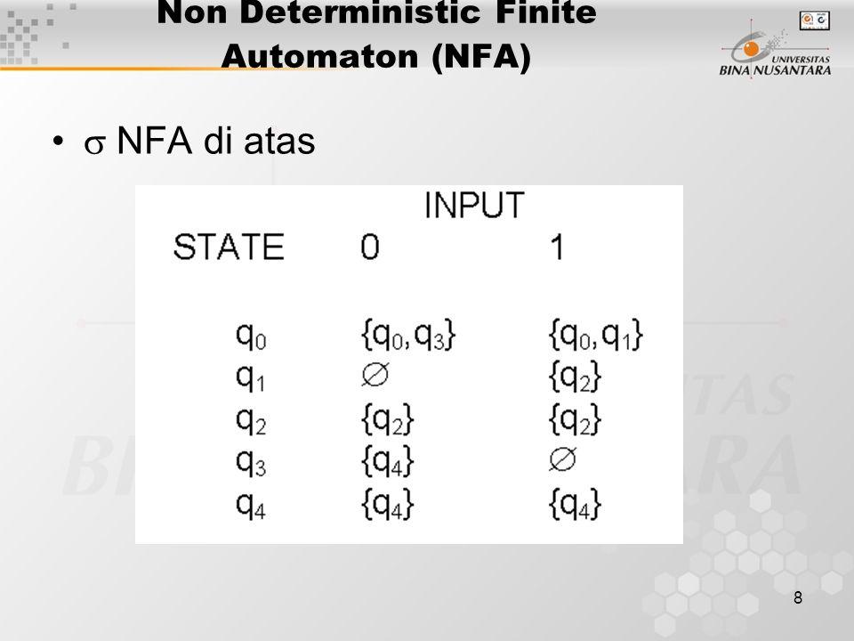 9 Non Deterministic Finite Automaton (NFA) Transisi atas String : : Q   *  2 Q 1.