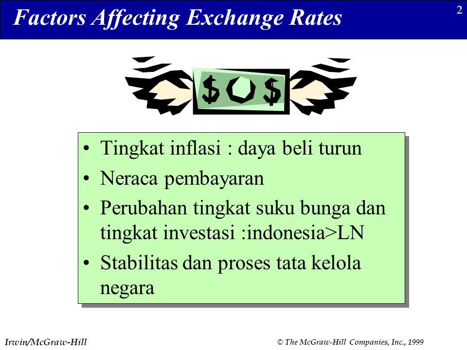 Irwin/McGraw-Hill © The McGraw-Hill Companies, Inc., 1999 3 Direct Exchange Rate (DER)/kurs langsung Nilai setara rupiah 1 unit mata uang asing Besarnya rupiah untuk memperoleh mata uang asing