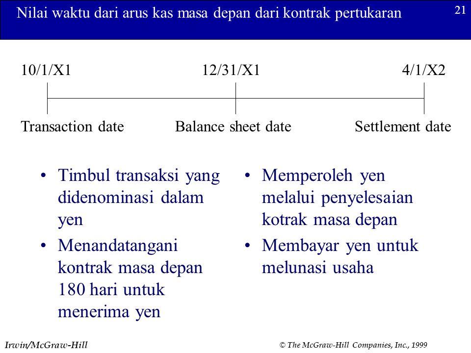 Irwin/McGraw-Hill © The McGraw-Hill Companies, Inc., 1999 22 >Hutang atau piutang rekening dalam mata uang asing >Piutang dalam mata uang asing atau hutang dengan pedagang broker >Kerugian dari akun hutang atau piutang diimbangi dengan rugi selisih ( atau keuntungan ) dari mata uang asing atas piutang atau hutang dengan pertukaran >Hutang atau piutang rekening dalam mata uang asing >Piutang dalam mata uang asing atau hutang dengan pedagang broker >Kerugian dari akun hutang atau piutang diimbangi dengan rugi selisih ( atau keuntungan ) dari mata uang asing atas piutang atau hutang dengan pertukaran Hedging an Exposed Position: Main Points