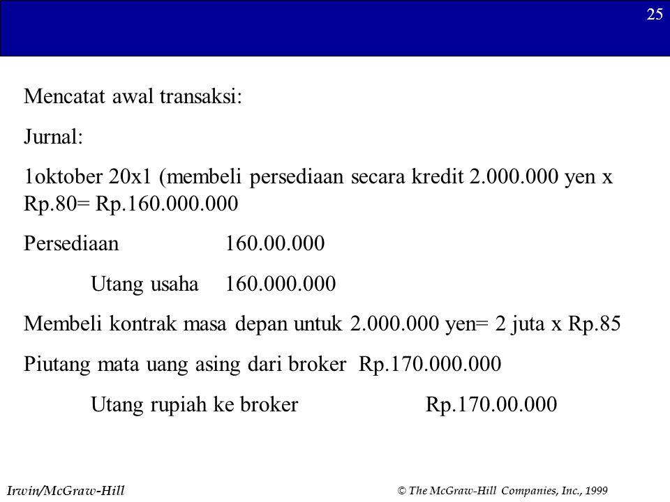 Irwin/McGraw-Hill © The McGraw-Hill Companies, Inc., 1999 26 31 desember 20x1 Penyesuaian piutang denominasi selisih kurs dari broker Rp.174.000.000= 2.000.000 yen x 87 Rp.170.000.000=2.000.000 yen x 85 Rp.