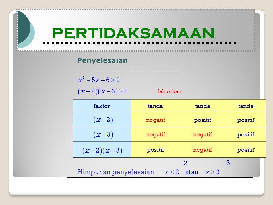 Penyelesaian Modul Pembelajaran Matematika Kelas X semester 1 PERTIDAKSAMAAN Modul Pembelajaran Matematika Kelas X semester 1 PERTIDAKSAMAAN faktorkan faktortanda negatifpositif negatif positif negatifpositif Himpunan penyelesaian 2 3