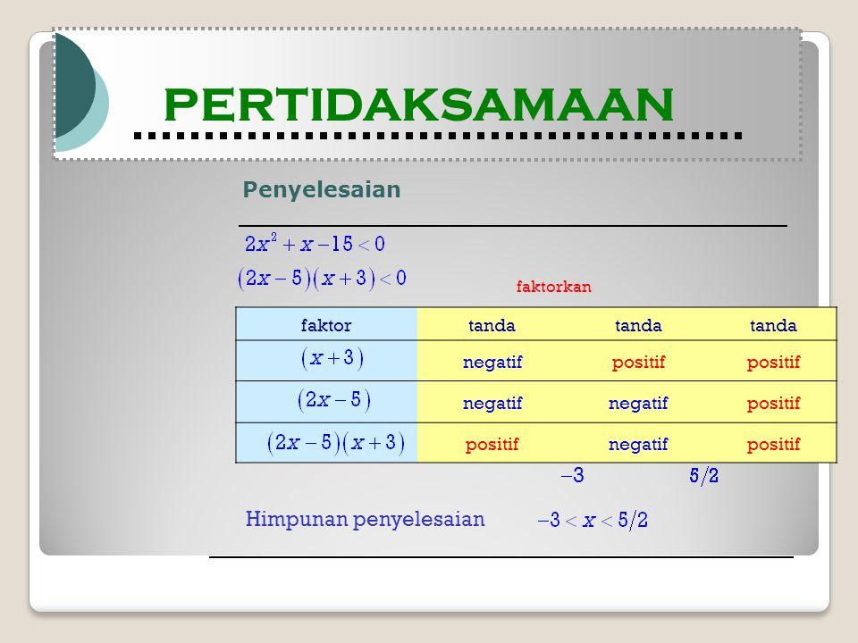 Penyelesaian Modul Pembelajaran Matematika Kelas X semester 1 PERTIDAKSAMAAN Modul Pembelajaran Matematika Kelas X semester 1 PERTIDAKSAMAAN faktorkan