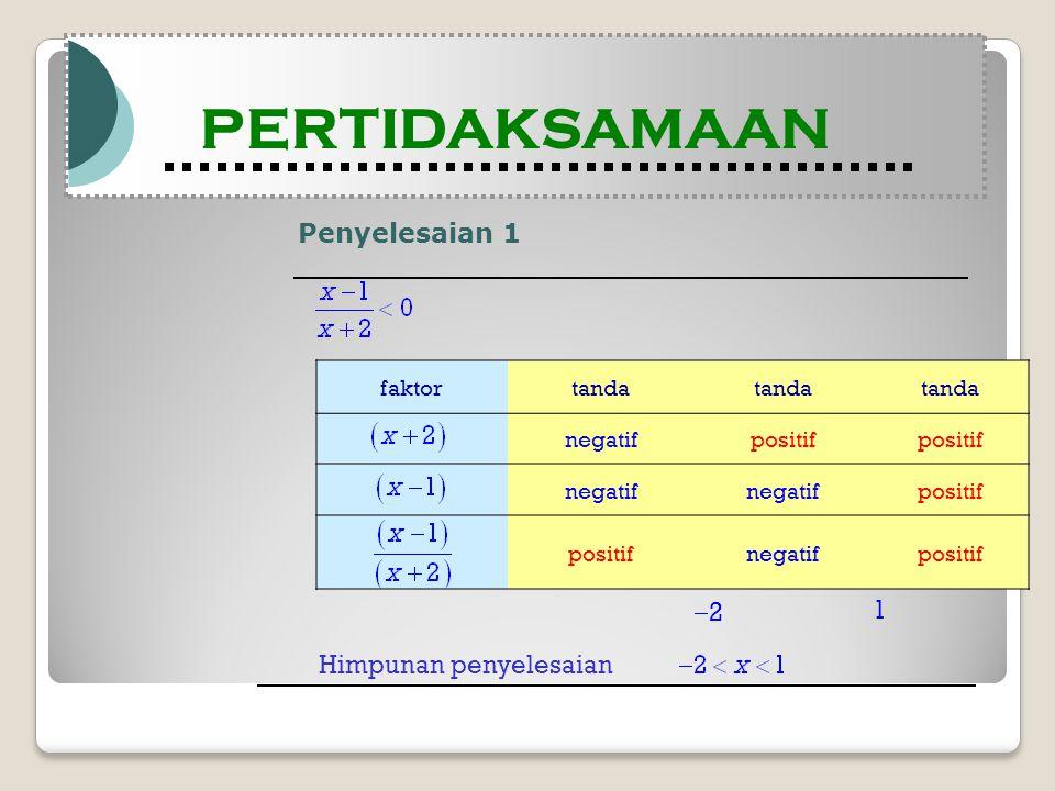 Penyelesaian 1 Modul Pembelajaran Matematika Kelas X semester 1 PERTIDAKSAMAAN Modul Pembelajaran Matematika Kelas X semester 1 PERTIDAKSAMAAN faktort