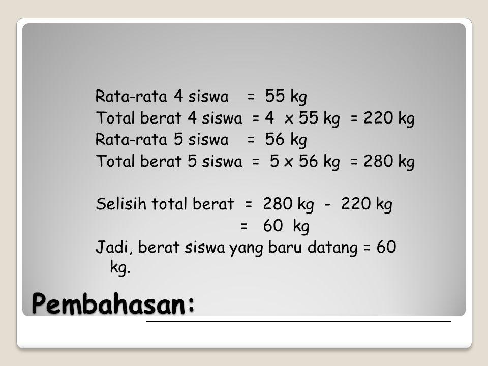 Pembahasan: Rata-rata 4 siswa = 55 kg Total berat 4 siswa = 4 x 55 kg = 220 kg Rata-rata 5 siswa = 56 kg Total berat 5 siswa = 5 x 56 kg = 280 kg Seli