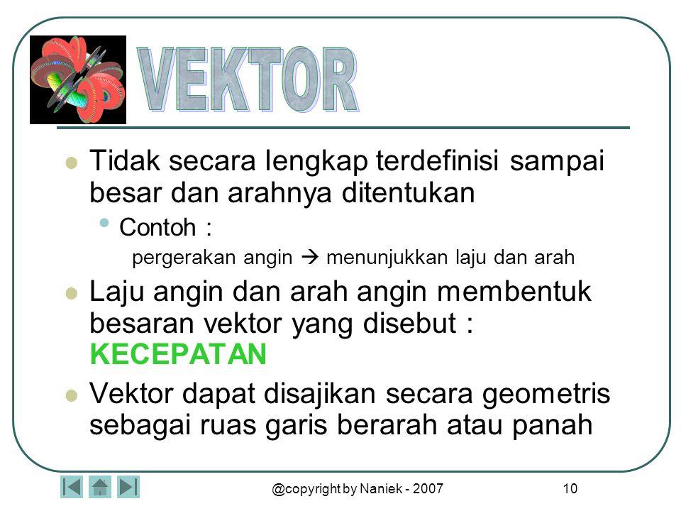 @copyright by Naniek - 2007 20 NORMA SUATU VEKTOR Panjang suatu vektor u sering disebut sebagai Norma u dan dinyatakan dengan ||u|| Jika P1(x1,y1,z1) dan P2(x2,y2,z2) adalah 2 titik di dlm ruang berdimensi 3 maka jarak d antara kedua titik tersebut adalah norma vektor karena