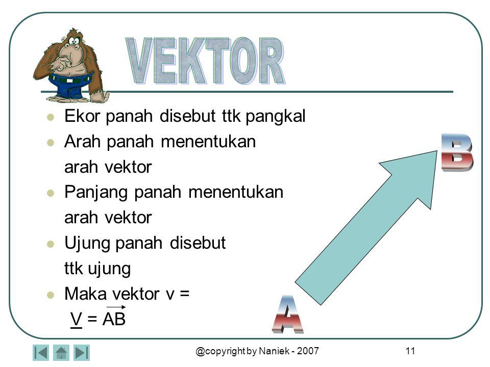 @copyright by Naniek - 2007 11 Ekor panah disebut ttk pangkal Arah panah menentukan arah vektor Panjang panah menentukan arah vektor Ujung panah disebut ttk ujung Maka vektor v = V = AB