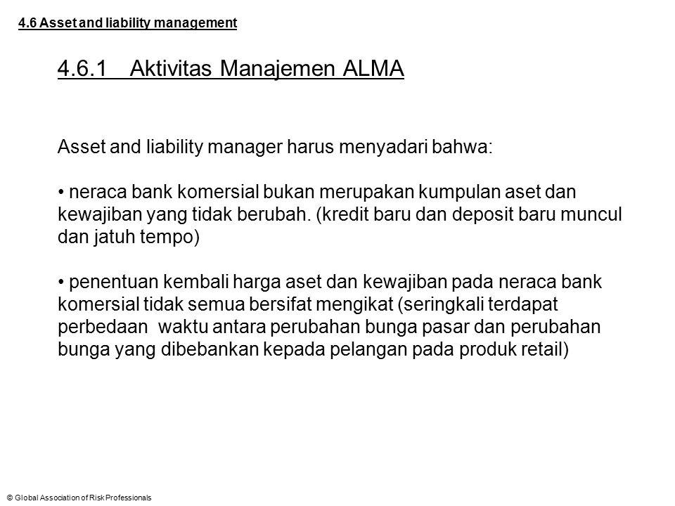 © Global Association of Risk Professionals 4.6 Asset and liability management 4.6.1 Aktivitas Manajemen ALMA Asset and liability manager harus menyada