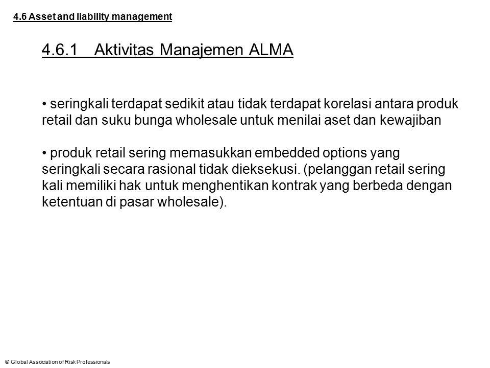 © Global Association of Risk Professionals 4.6 Asset and liability management 4.6.1 Aktivitas Manajemen ALMA seringkali terdapat sedikit atau tidak te