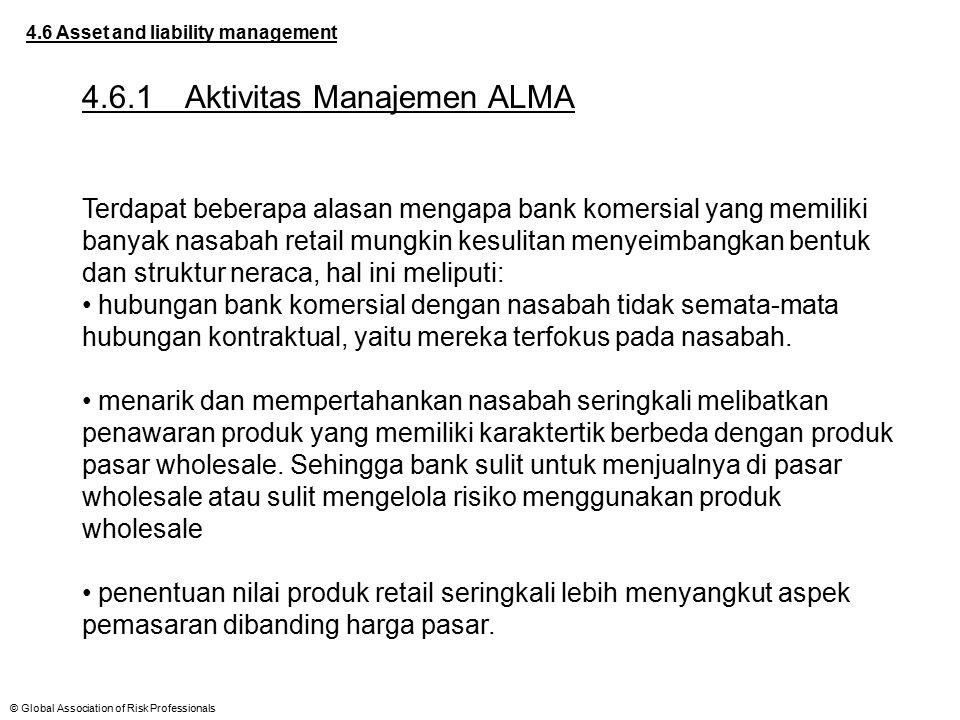 © Global Association of Risk Professionals 4.6 Asset and liability management 4.6.1 Aktivitas Manajemen ALMA Terdapat beberapa alasan mengapa bank kom