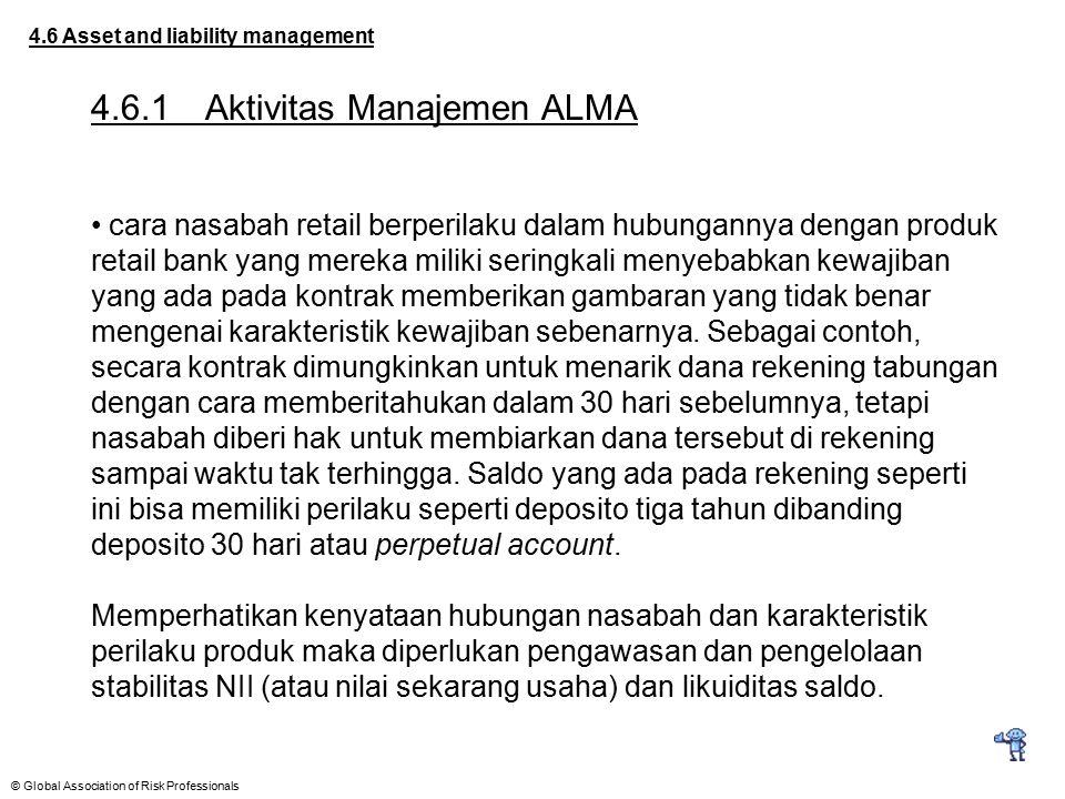 © Global Association of Risk Professionals 4.6 Asset and liability management 4.6.1 Aktivitas Manajemen ALMA cara nasabah retail berperilaku dalam hub