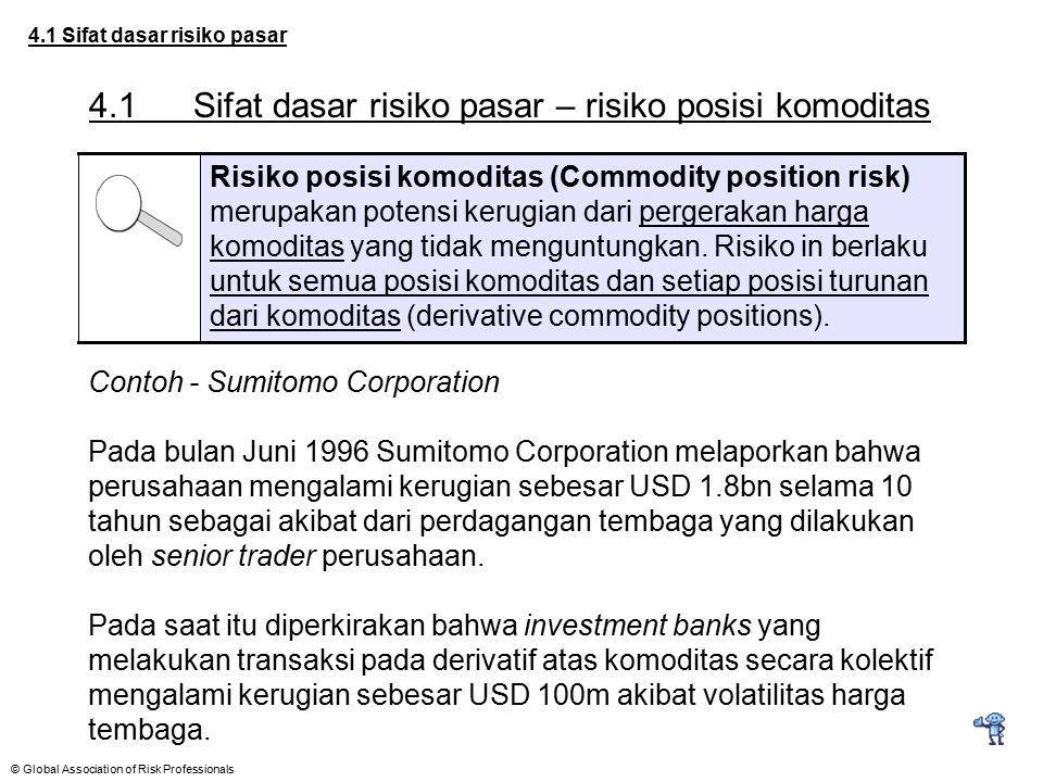 © Global Association of Risk Professionals 4.1 Sifat dasar risiko pasar 4.1Sifat dasar risiko pasar – risiko posisi komoditas Risiko posisi komoditas