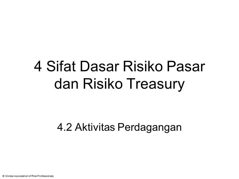 © Global Association of Risk Professionals 4 Sifat Dasar Risiko Pasar dan Risiko Treasury 4.2 Aktivitas Perdagangan