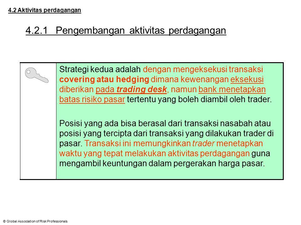 © Global Association of Risk Professionals 4.2 Aktivitas perdagangan 4.2.1Pengembangan aktivitas perdagangan Strategi kedua adalah dengan mengeksekusi