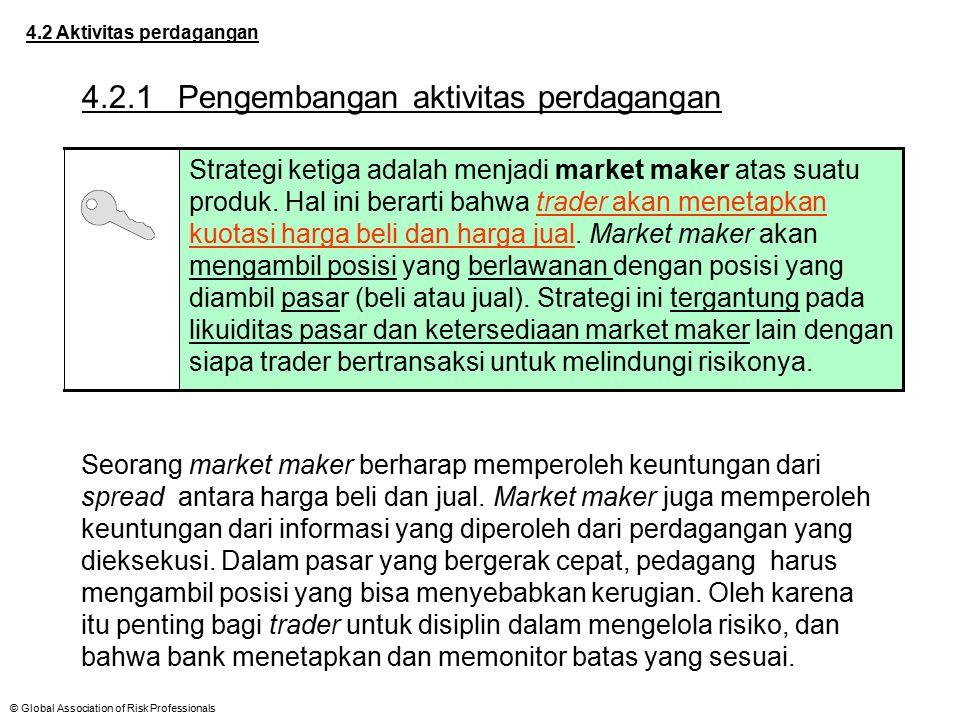 © Global Association of Risk Professionals 4.2 Aktivitas perdagangan 4.2.1Pengembangan aktivitas perdagangan Strategi ketiga adalah menjadi market mak