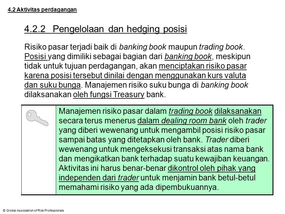 © Global Association of Risk Professionals 4.2 Aktivitas perdagangan 4.2.2Pengelolaan dan hedging posisi Risiko pasar terjadi baik di banking book mau